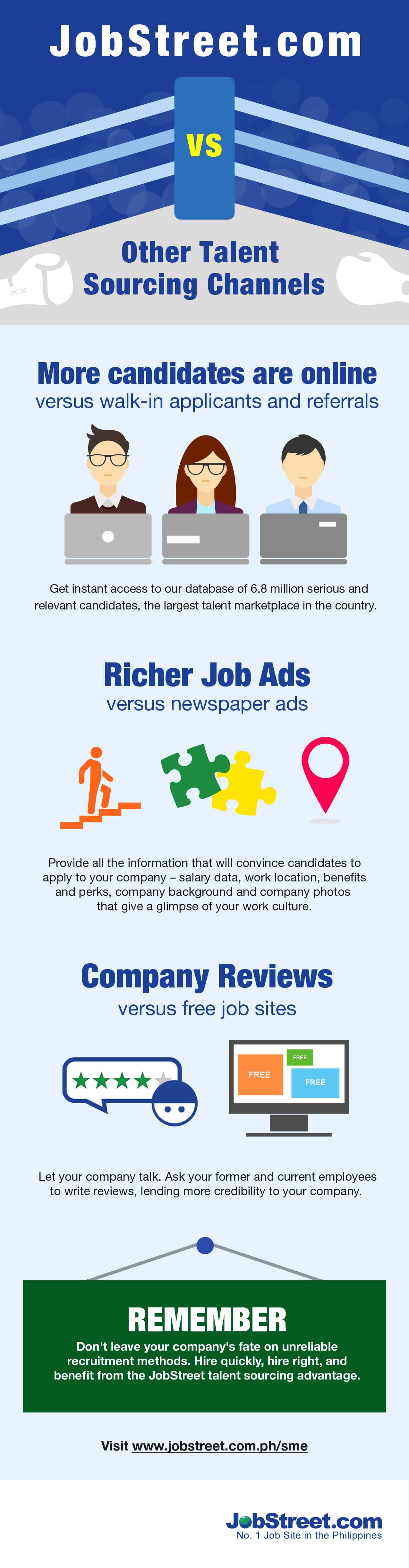 JobStreet com vs Other Talent Sourcing | JobStreet com PH