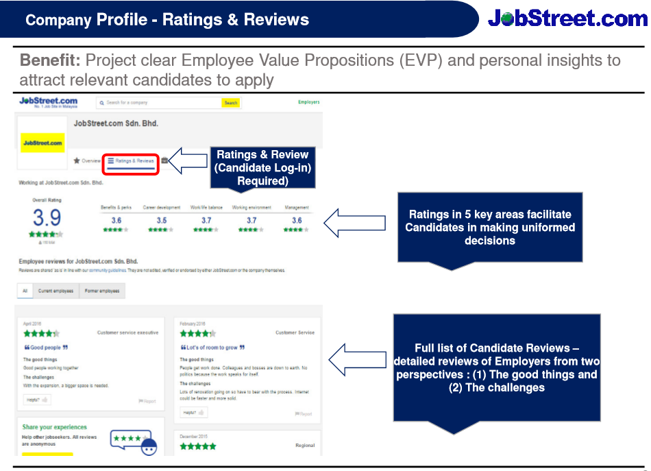 employment reviews company
